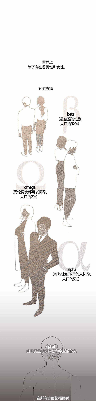 《勾引alpha的方法》第一季+第二季 完结漫画全集免费阅读